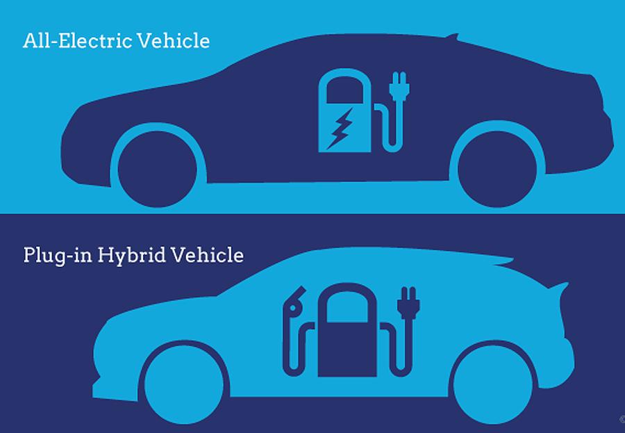 Mai multe optiuni de masini electrice si masini hibride
